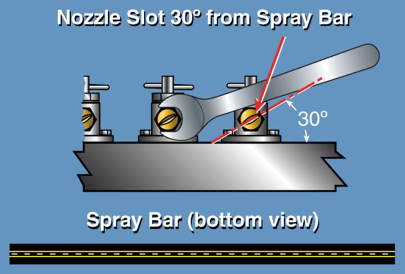 Medium nozzle angle pic